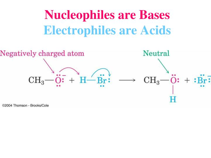 Nucleophiles are Bases