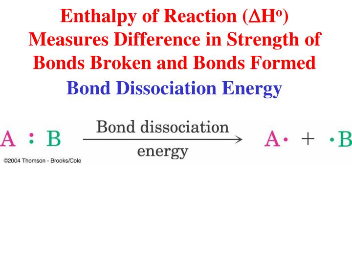 Enthalpy of Reaction (