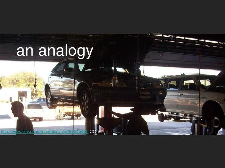 an analogy