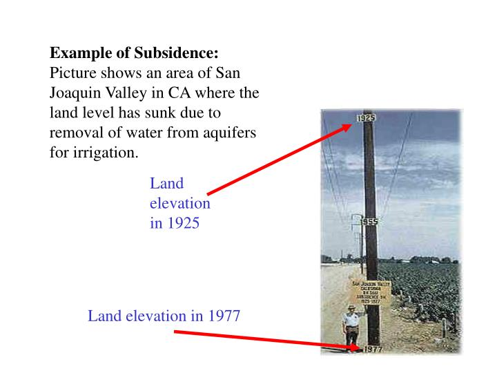 Example of Subsidence: