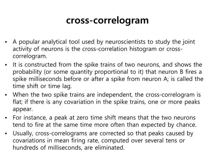 cross-correlogram