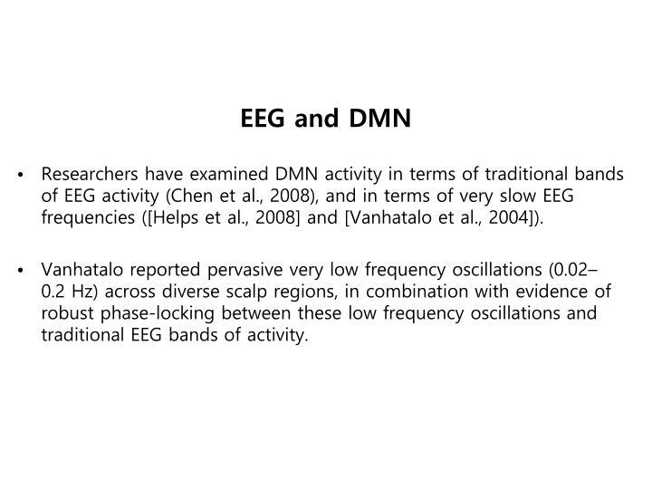EEG and DMN