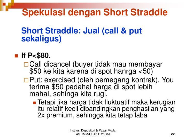 Spekulasi dengan Short Straddle