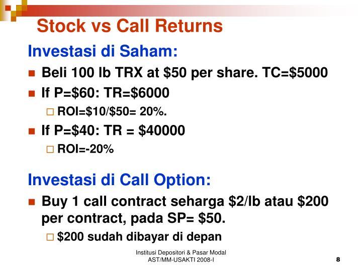 Stock vs Call Returns