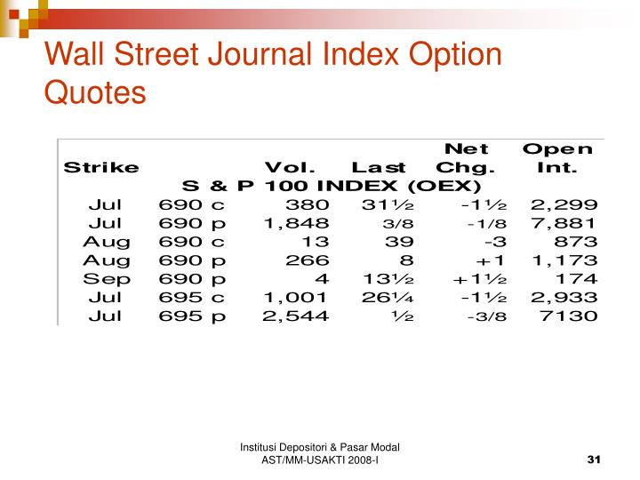 Wall Street Journal Index Option Quotes