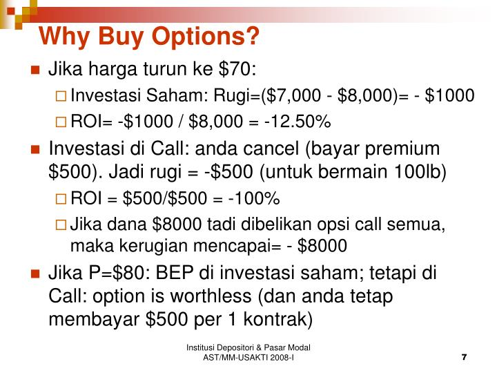 Why Buy Options?