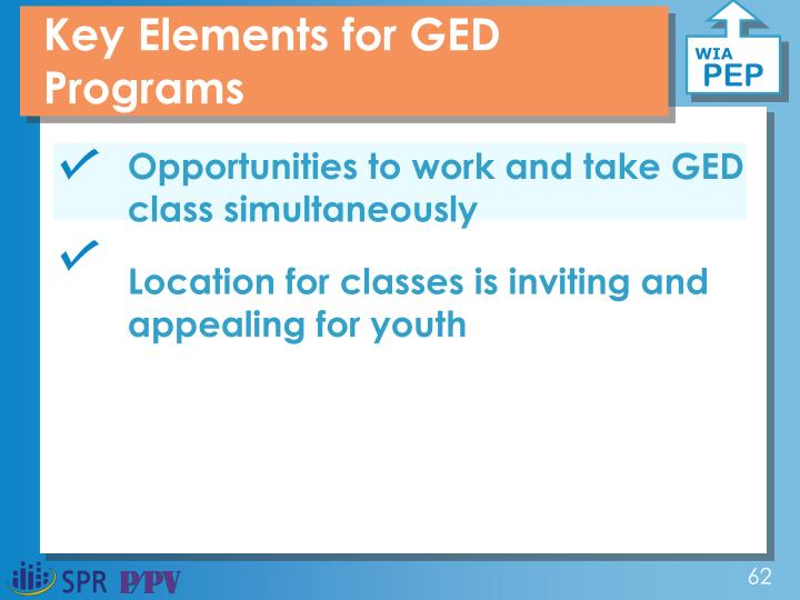 Key Elements for GED Programs