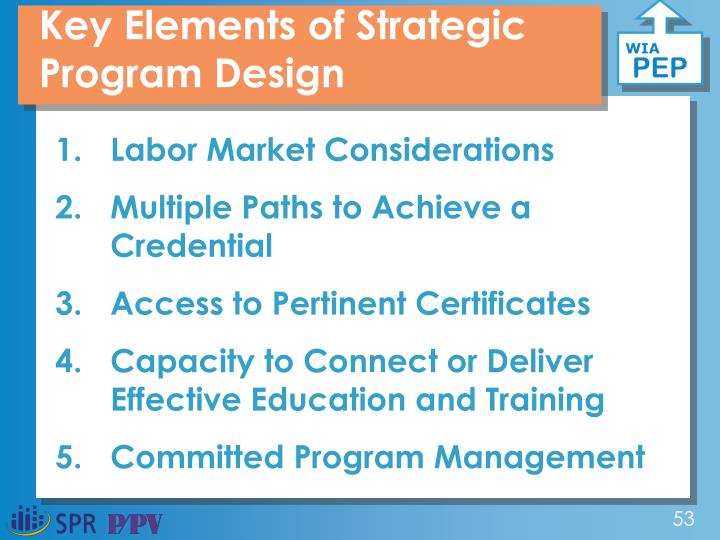 Key Elements of Strategic Program Design