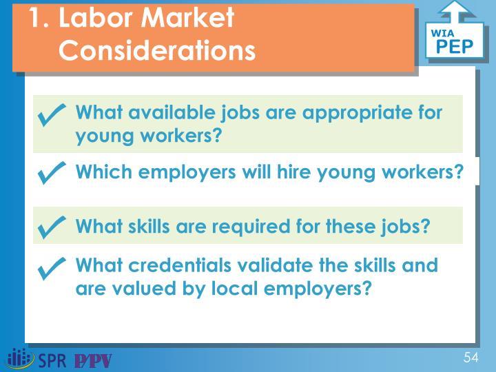 1.Labor Market Considerations