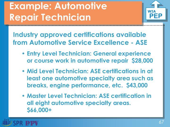 Example: Automotive Repair Technician