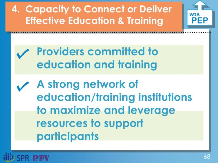 Capacity to Connect or Deliver