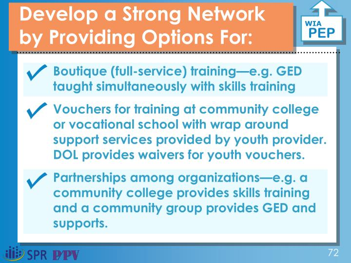 Develop a Strong Network by Providing Options For: