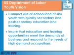 us department of labor youth vision