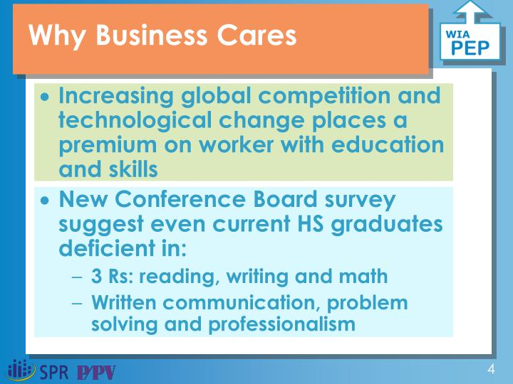 Why Business Cares