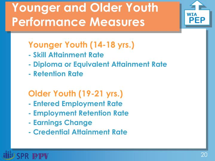 Younger and Older Youth Performance Measures