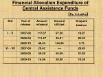 financial allocation expenditure of central assistance funds rs in lakhs