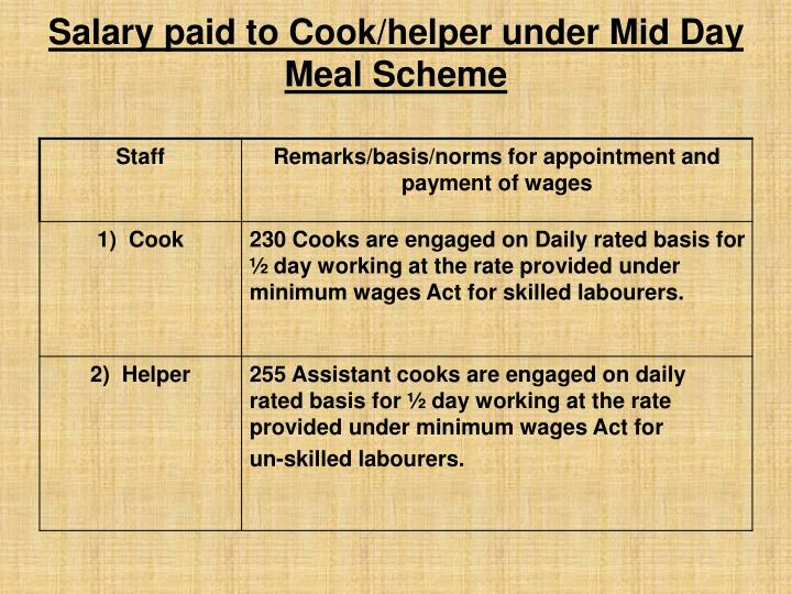 Salary paid to Cook/helper under Mid Day Meal Scheme