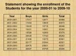 statement showing the enrollment of the students for the year 2000 01 to 2009 10