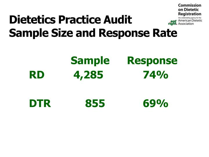 Dietetics Practice Audit