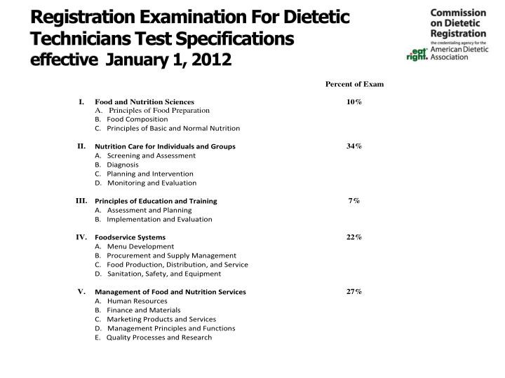 Registration Examination For Dietetic