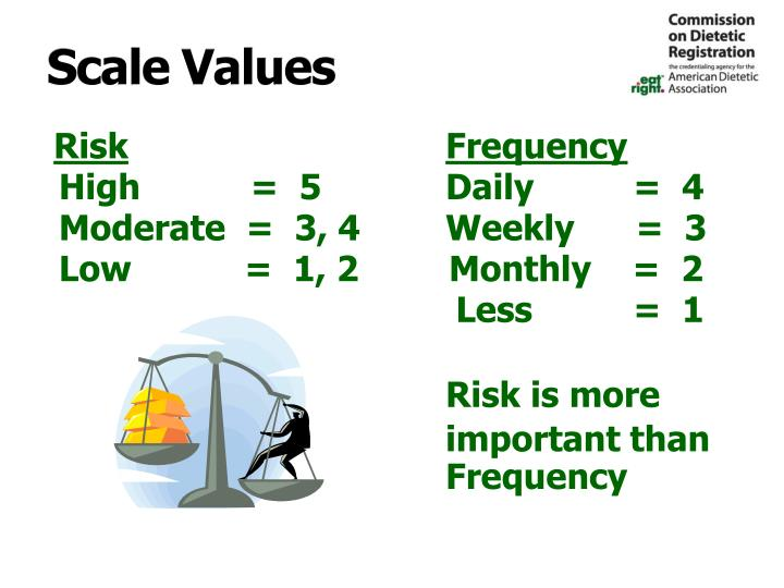 Scale Values