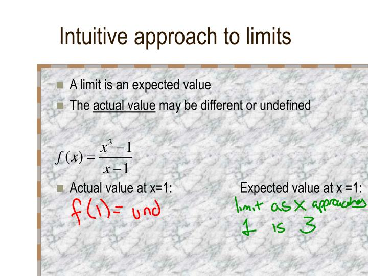 Intuitive approach to limits