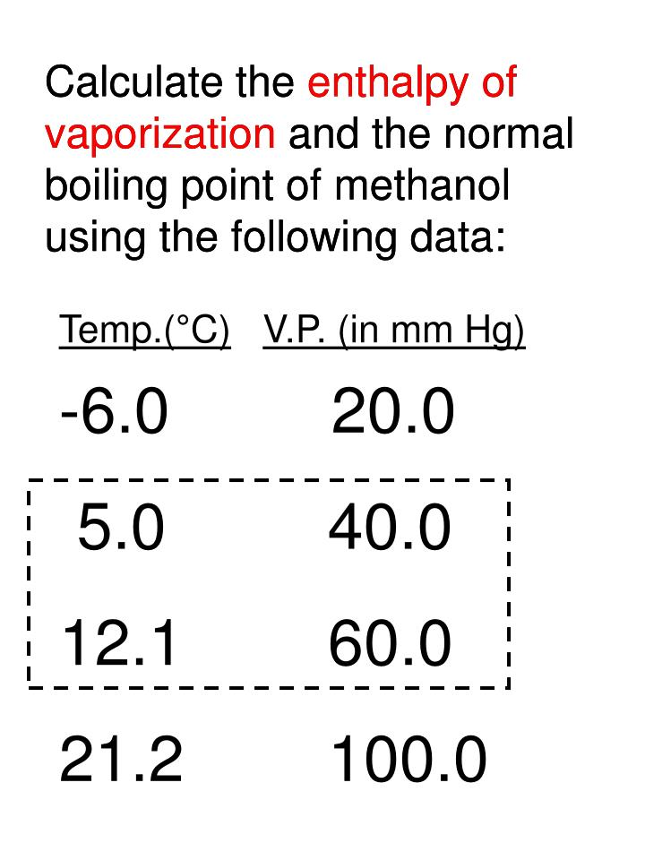 Calculate the enthalpy of vaporization and the normal boiling point of methanol using the following data: