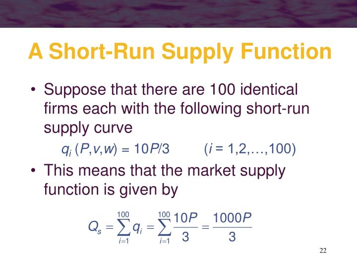 A Short-Run Supply Function