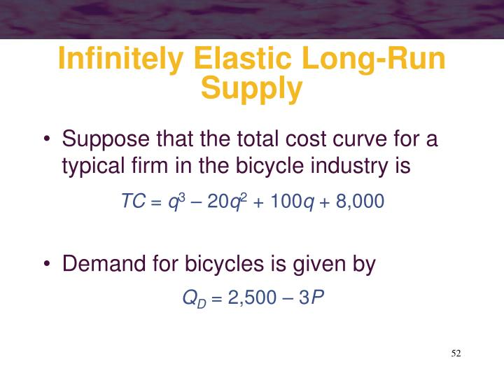 Infinitely Elastic Long-Run Supply