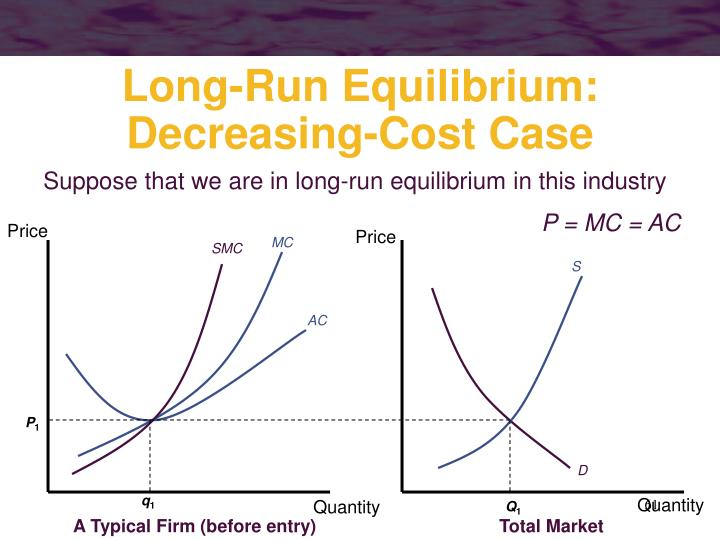 Long-Run Equilibrium: Decreasing-Cost Case