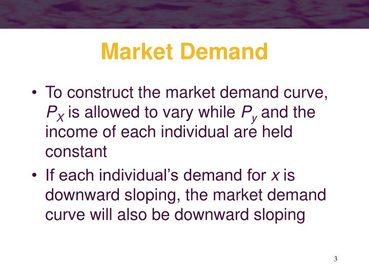 Market demand1