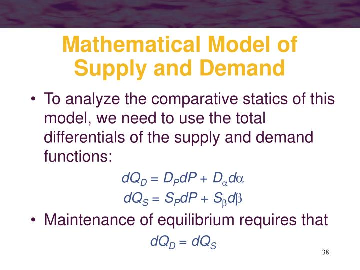 Mathematical Model of Supply and Demand