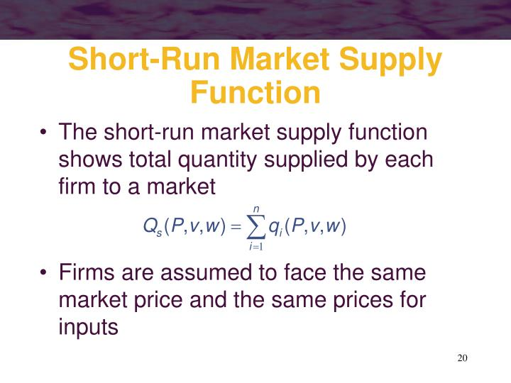 Short-Run Market Supply Function