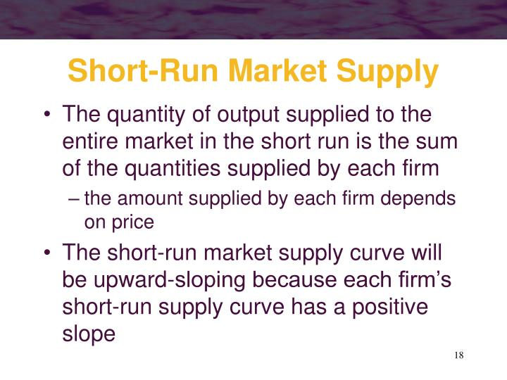 Short-Run Market Supply