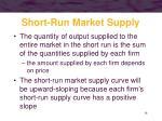 short run market supply