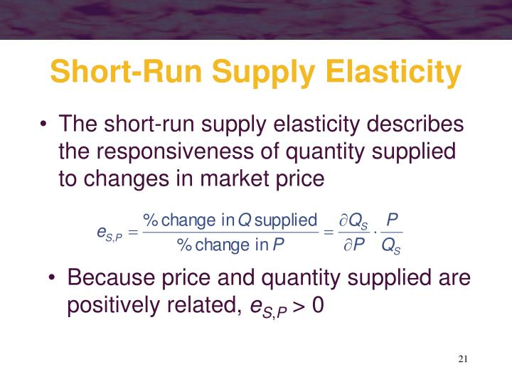 Short-Run Supply Elasticity