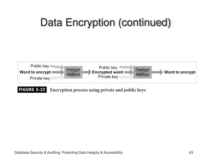 Data Encryption (continued)