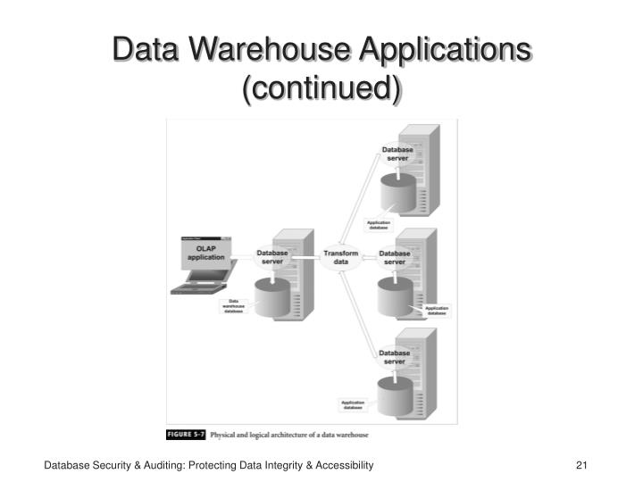 Data Warehouse Applications (continued)