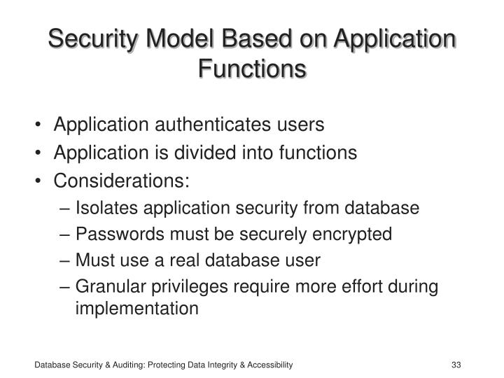 Security Model Based on Application Functions