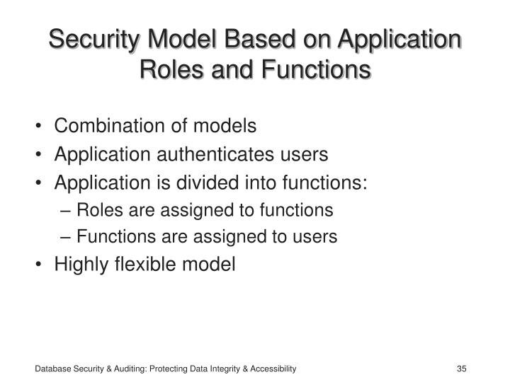 Security Model Based on Application Roles and Functions