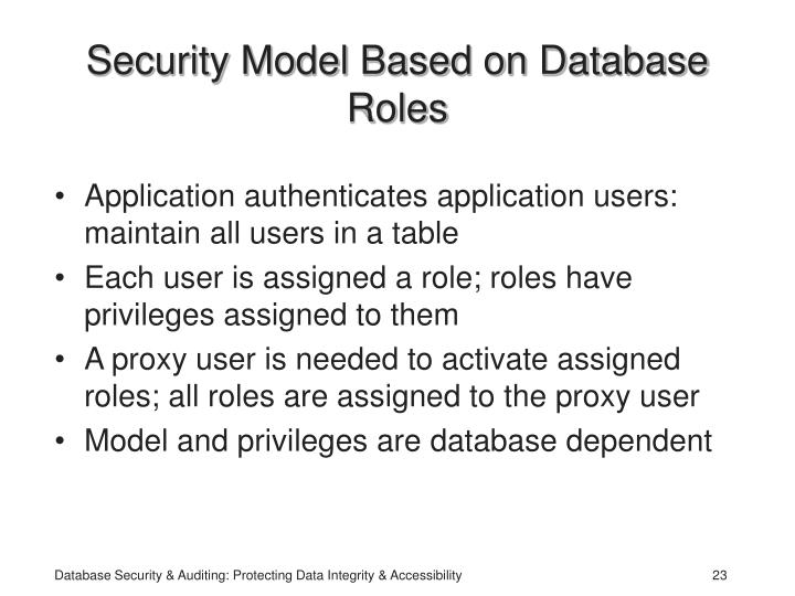 Security Model Based on Database Roles