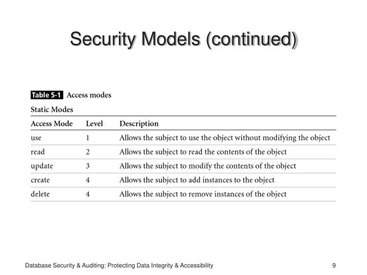 Security Models (continued)