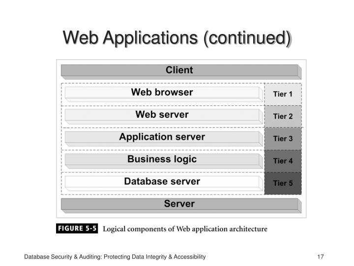 Web Applications (continued)