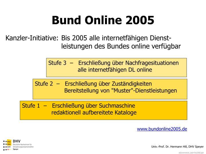 Bund Online 2005