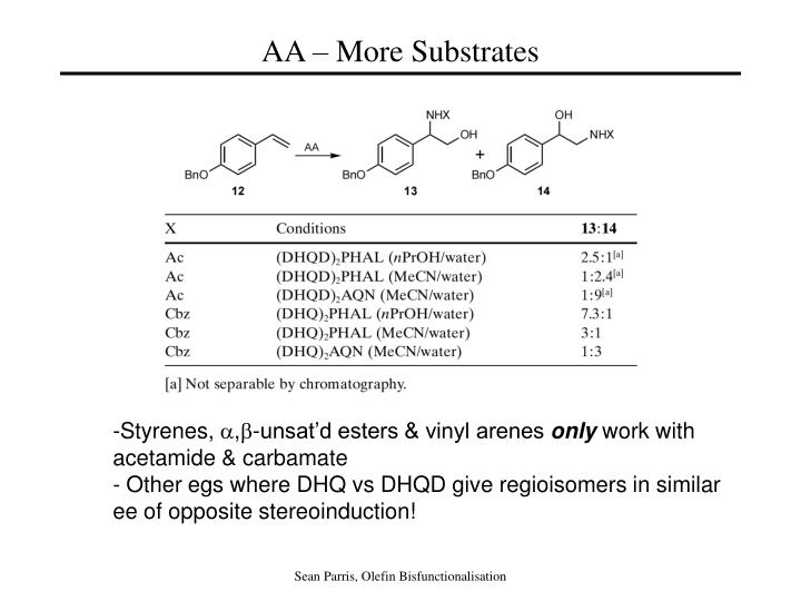 AA – More Substrates