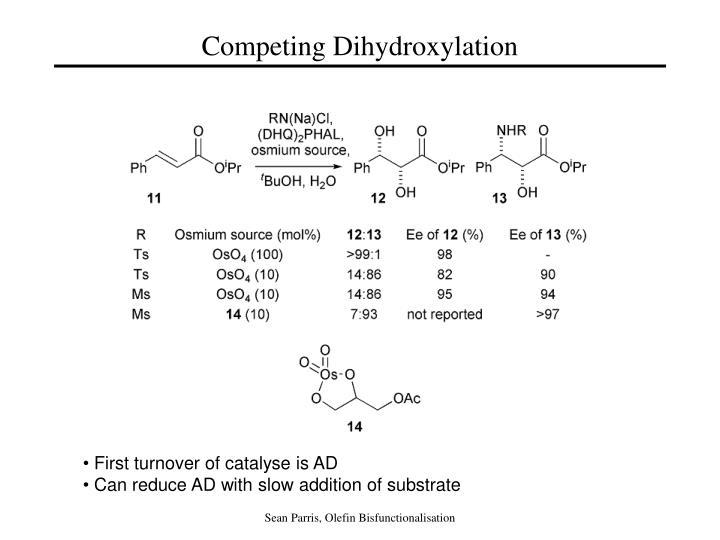 Competing Dihydroxylation