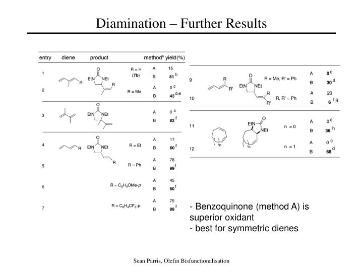 Diamination – Further Results