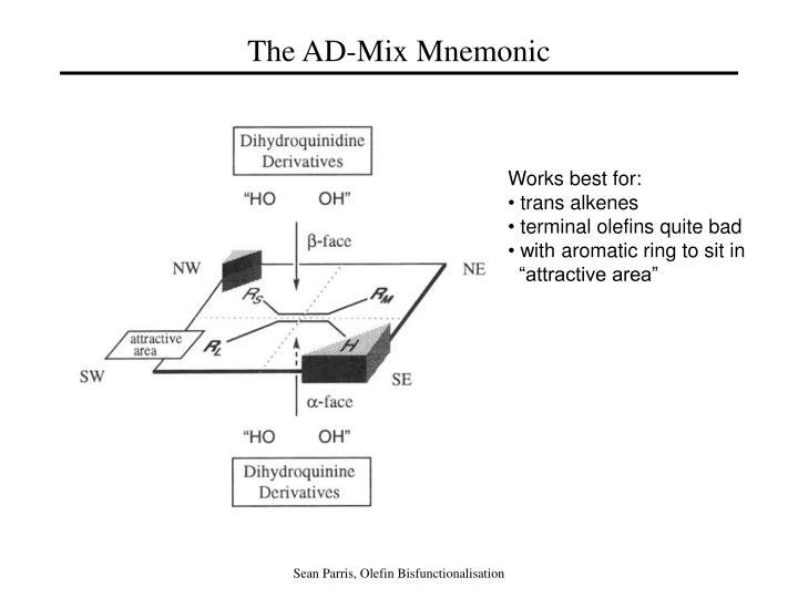 The AD-Mix Mnemonic