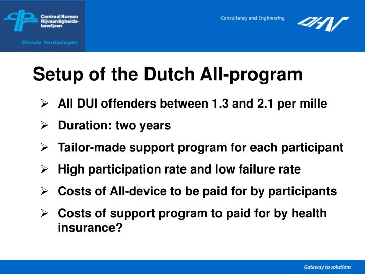 Setup of the Dutch AII-program