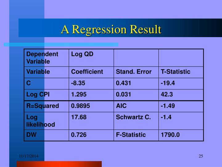 A Regression Result